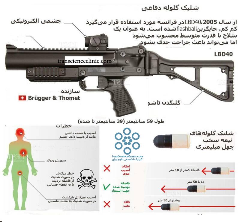 سلاح های غیر کشنده