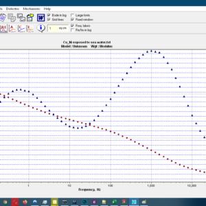 نسخه پرمیوم برنامه ی الکتروشیمی Zsim Win 3.21